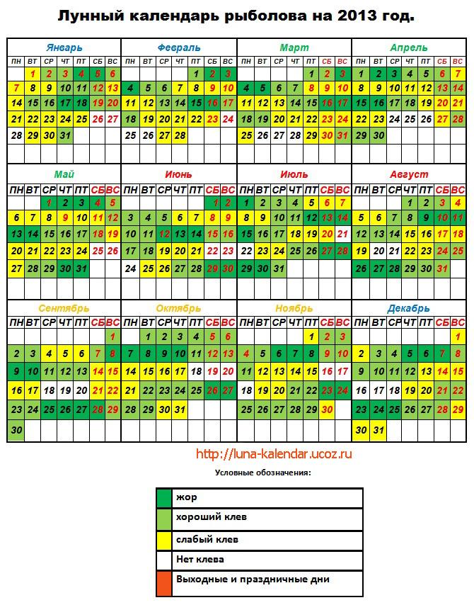 календарь рыболова ставропольский край